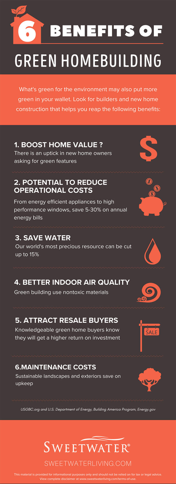 Infographic: Six benefits of green home building